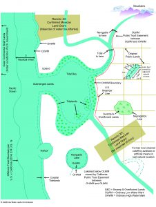 image of a diagram showing examples of water boundaries for different types of land including tidelands, submerged lands, tidal and non-tidal rivers, inland lakes and swamp and overflowed lands